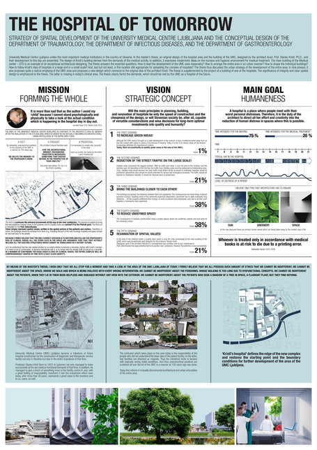 The hospital of tomorrow: Strategy of spatial development of